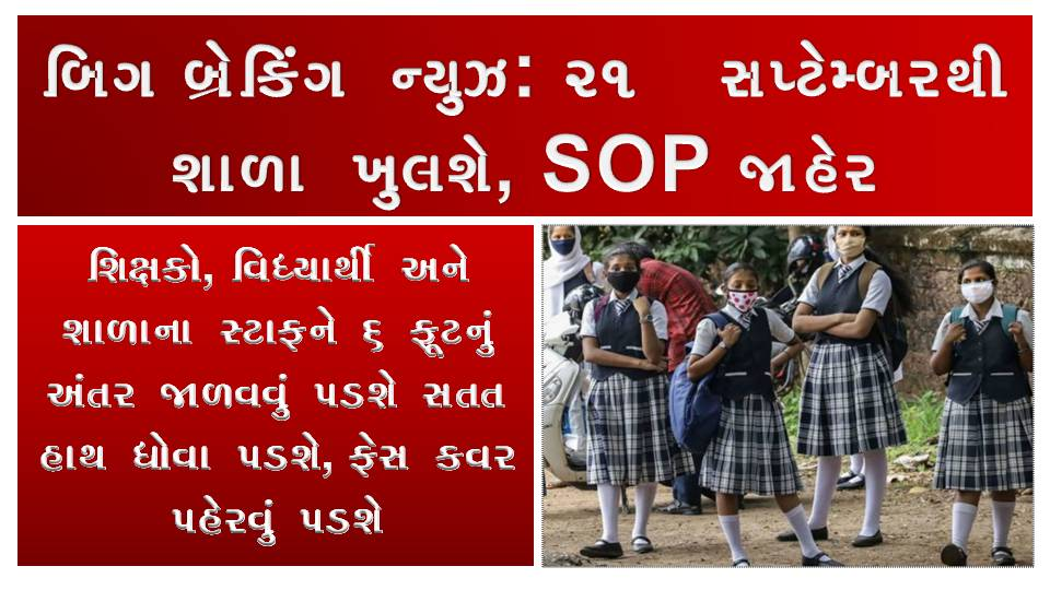 Schools To Open From September 21, SOP Released For Students From 9Th To 12Th Standard