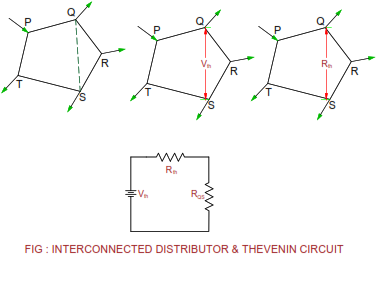interconnected-distributor.png