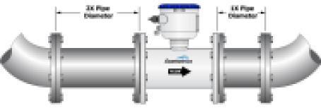 Cara Install Electromagnetic Flow Meter