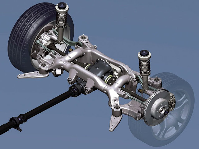 Elastokinematics And Force Lication Of The Axle As Arrangement Links Is Almost A Matter Choice Depending On Amount Available E