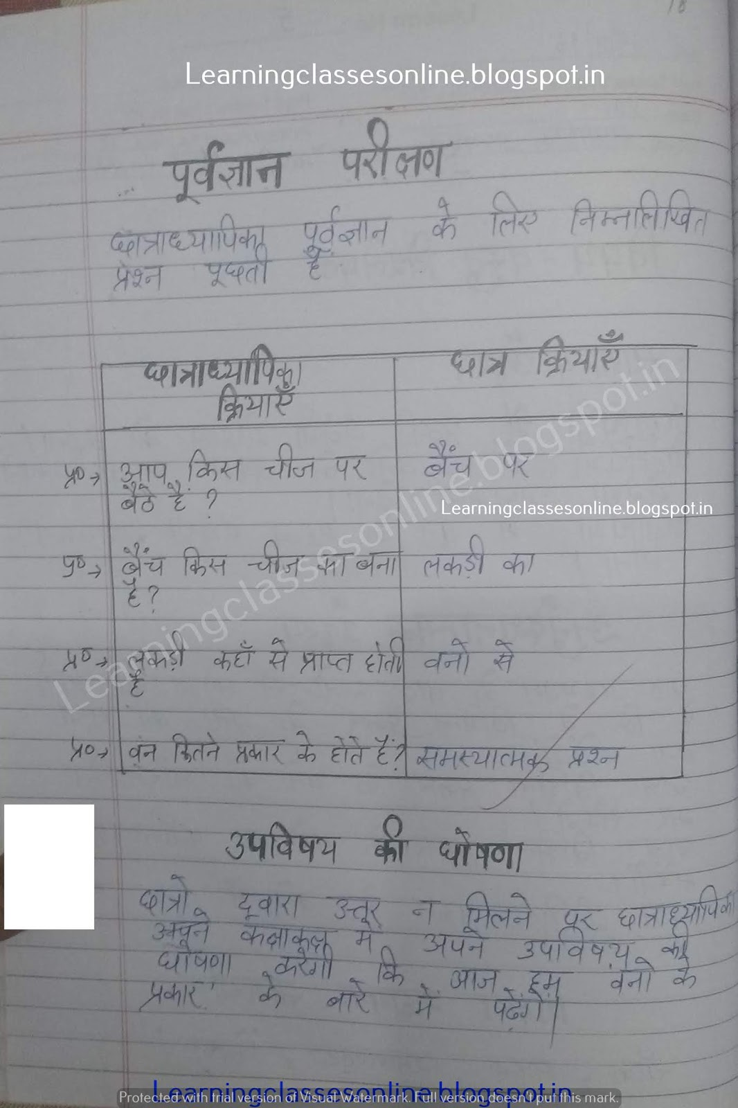 lesson plan for social studies in hindi,