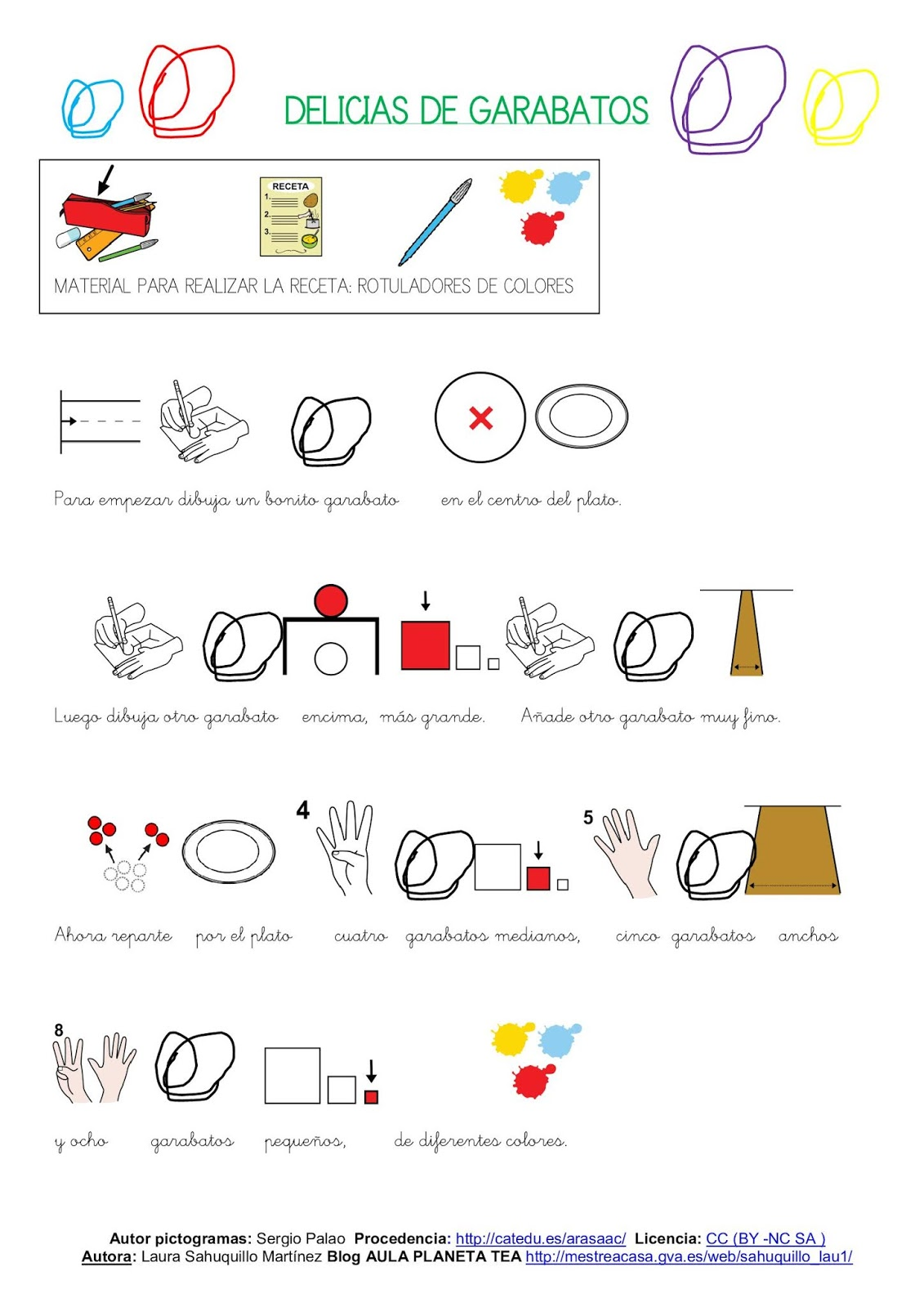 Aula planeta tea taller de arte la cocina de dibujos - Cocina dibujo ...