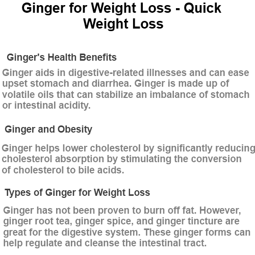 ginger weight loss