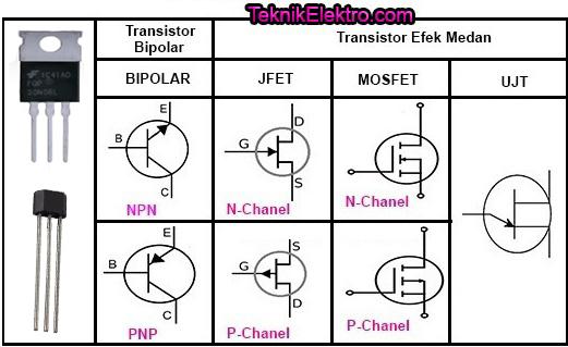 fungsi jenis cara kerja transistor