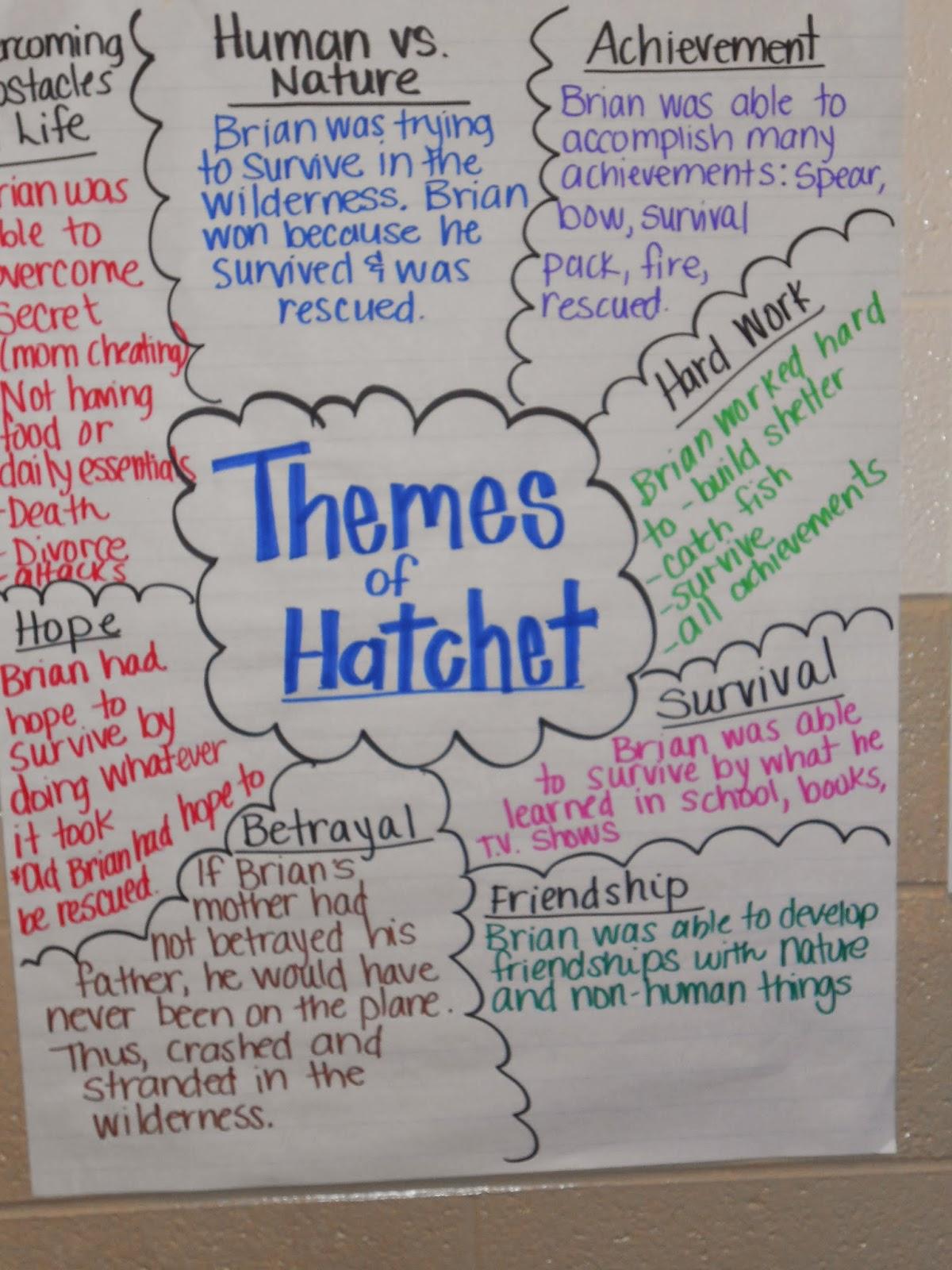 Hatchet Novel Worksheet