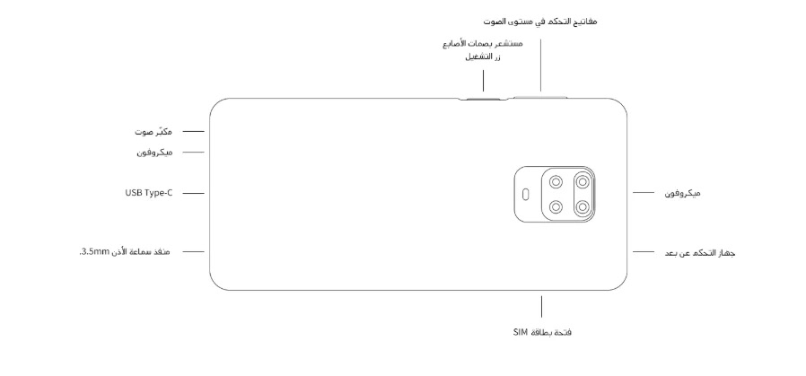 امكانيات Redmi Note 9S