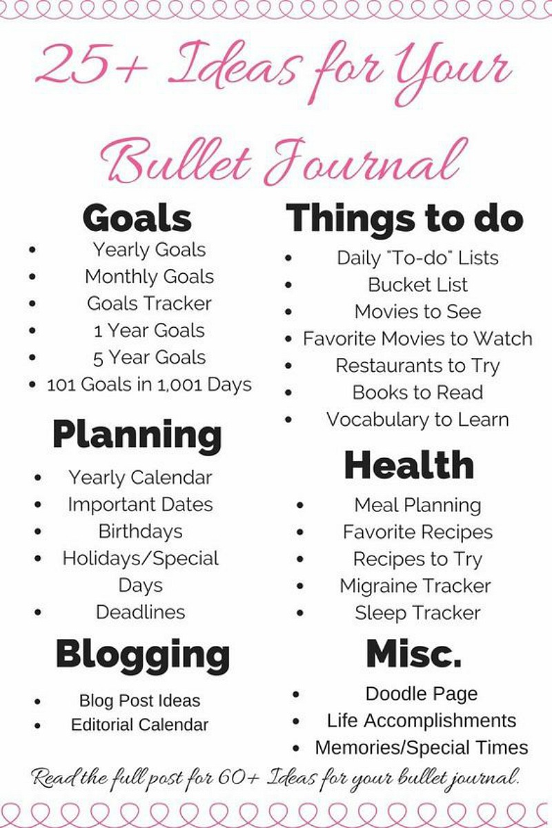 bullet journal 2017 ideas pinterest