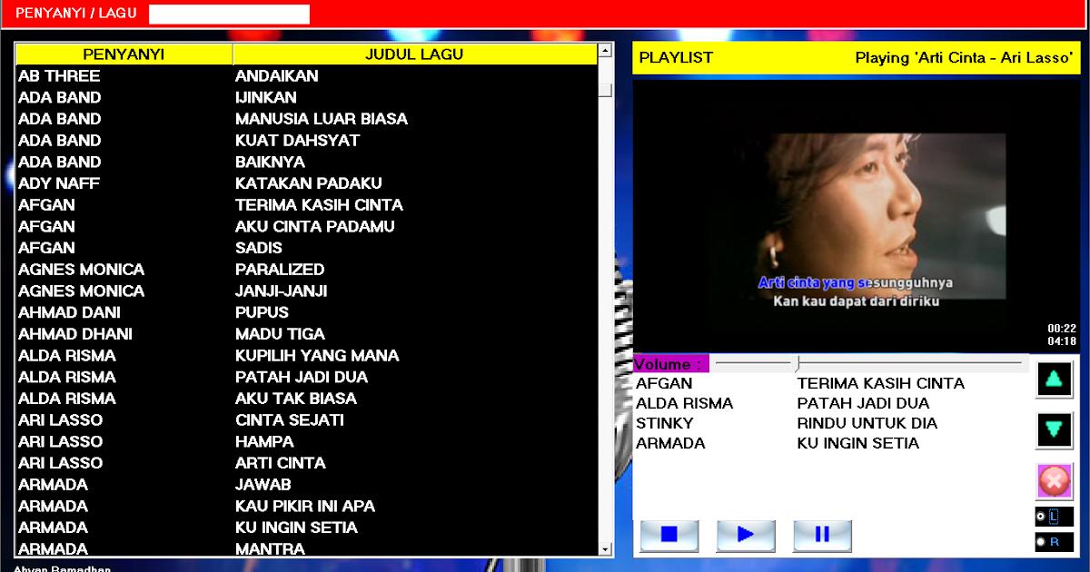 ahyan r blog  lagu rizma symbol on program.php #5
