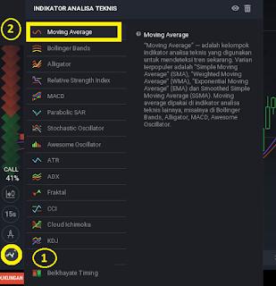 belajar trading forex iq option untuk pemula