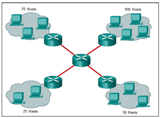the address block of 128.107.0.0 cisco ccna1 chapter 8
