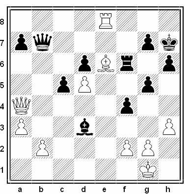 Posición de la partida de ajedrez Eduard Meduna - Tullio Marinelli (Forli, 1990)