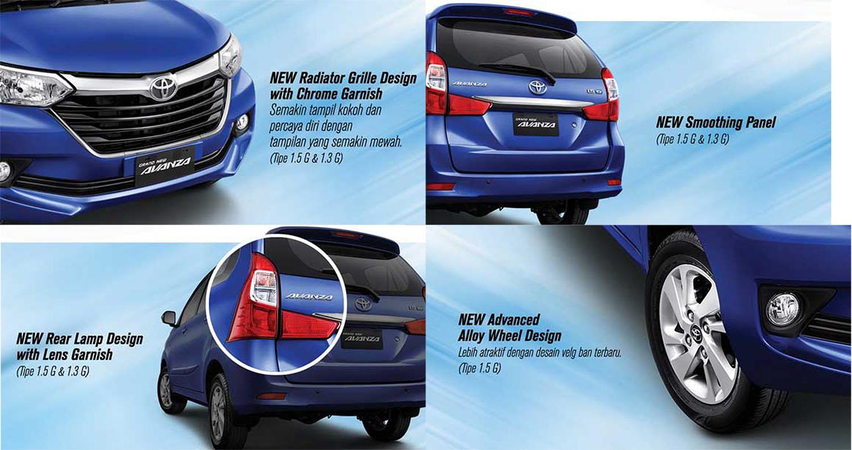 grand new avanza tipe e abs modifikasi veloz 2016 dan mobil keluarga