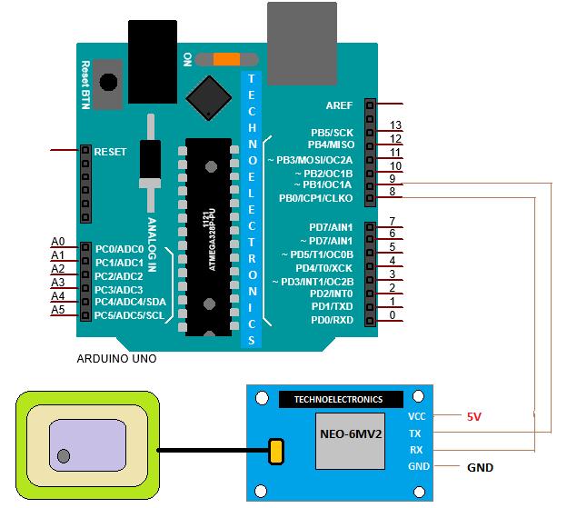 GPS_Arduino_Interface_TechnoElectronics44