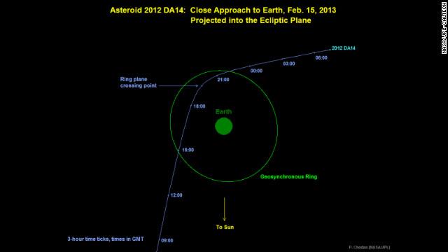 asteroid lab - photo #12