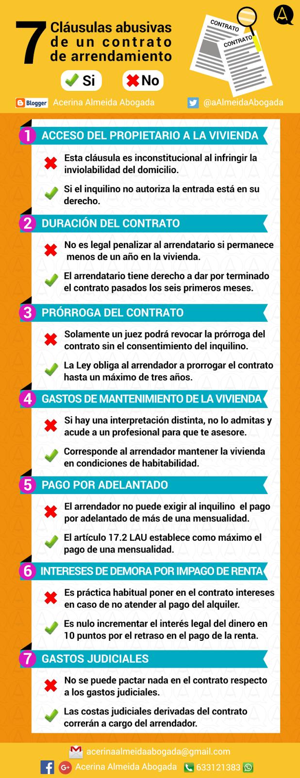 Infografía de 7 cláusulas abusivas en el contrato de alquiler de una vivienda.