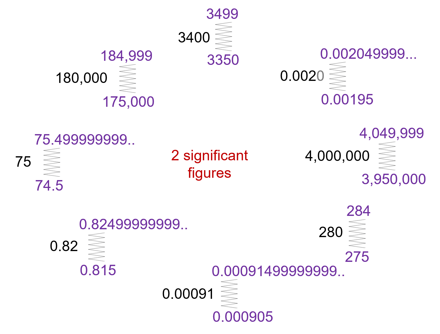 Median Don Steward Mathematics Teaching Two Significant