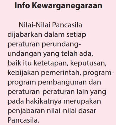 nilai nilai dasar pancasila di indonesia