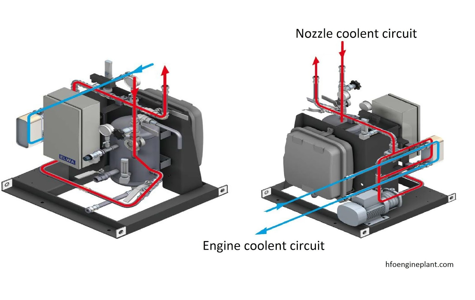 Nozzle cooling water circuit