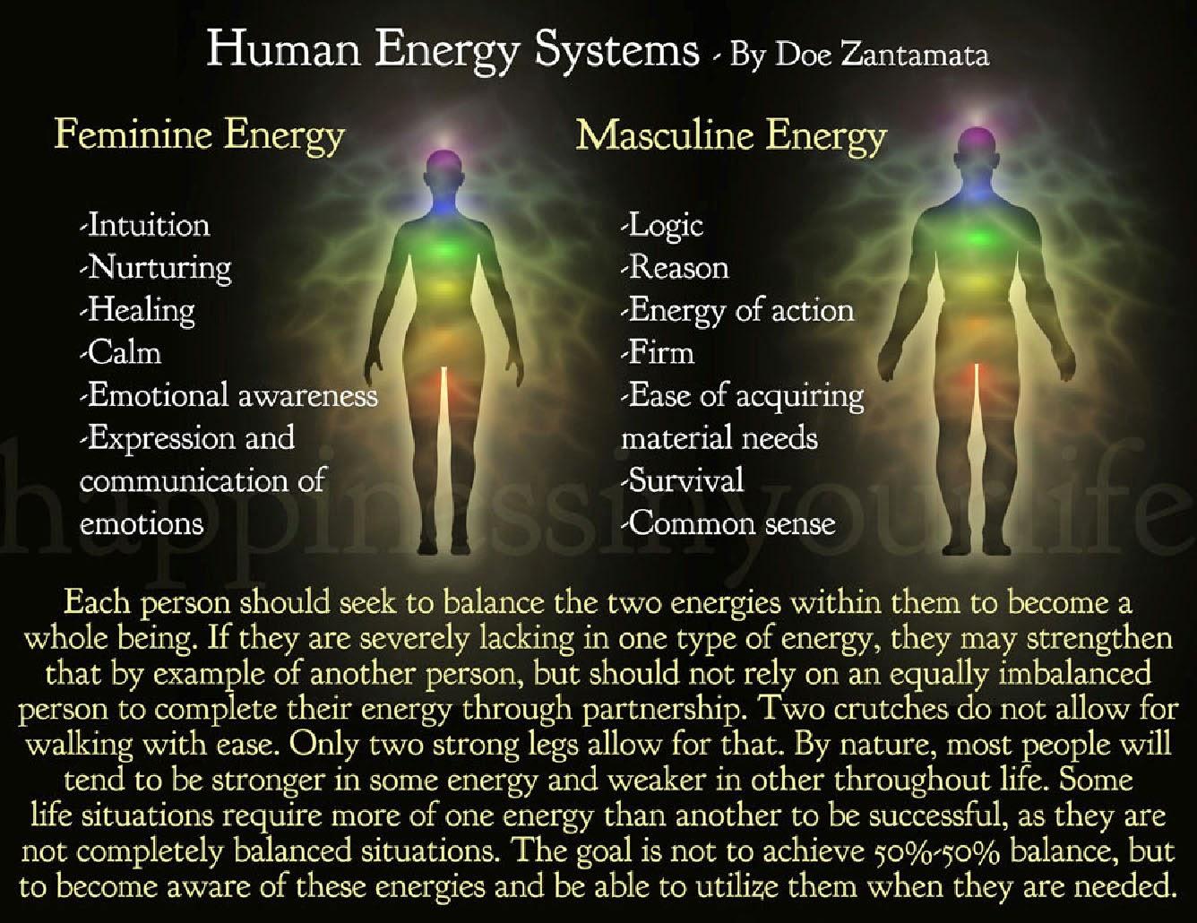 Masculine and Feminine Energy - Part 1