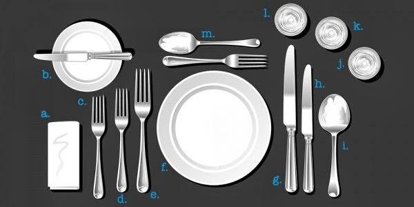 The Classy Woman 174 Manners Monday How To Know Which Fork