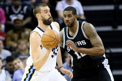 Memphis Grizzlies and San Antonio Spurs' Rivalry