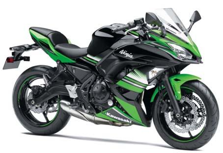 Harga New Kawasaki Ninja 650