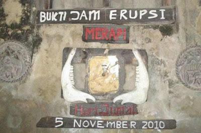 Jam Merapi