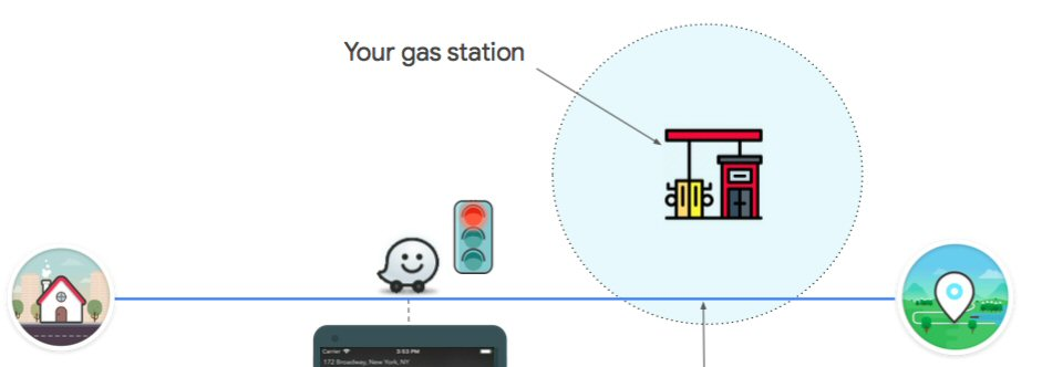 Waze Malaysia trend: Driving to petrol stations