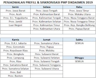 Jadwal Sinkronisasi EDS Dikdasmen Offline per wilayah di Indonesia