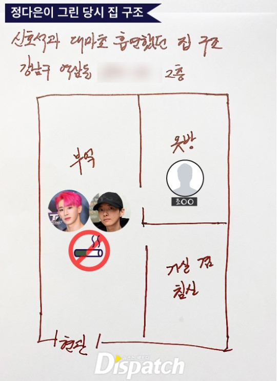 ex MONSTA X member's Wonho reportedly smoked marijuana with Jung Daeun together back in 2013