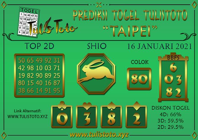 Prediksi Togel TAIPEI TULISTOTO 16 JANUARI 2021
