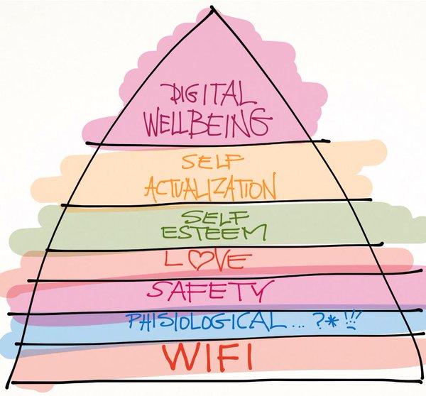 What is 'Digital Wellbeing'?