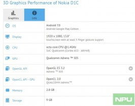 "2016 Nokia D1C with 13.8"" show on GFXBench"
