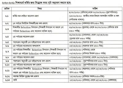 www xiclassadmission gov bd result 2021