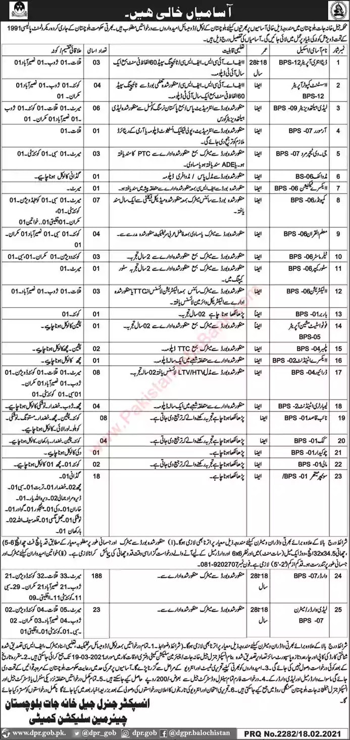 Latest Jobs in Pakistan in Prison Department Balochistan Jobs 2021