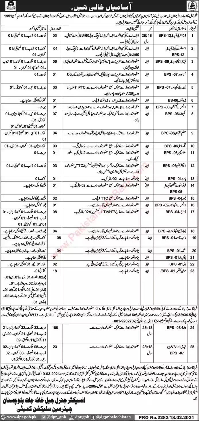 Latest Jobs in Pakistan in Prison Department Balochistan Jobs 2021