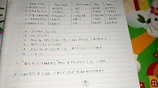 Latihan 03 Raito