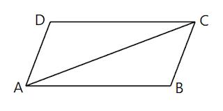 উপপাদ্য কোনো চতুর্ভুজের একজোড়া বিপরীতবাহু সমান ও সমান্তরাল হলে, চতুর্ভুজটি সামান্তরিক হবে