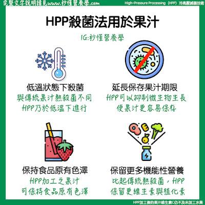 台灣營養師Vivian【秒懂營養學】營養師平常都怎麼吃水果與喝果汁呢?(多圖)