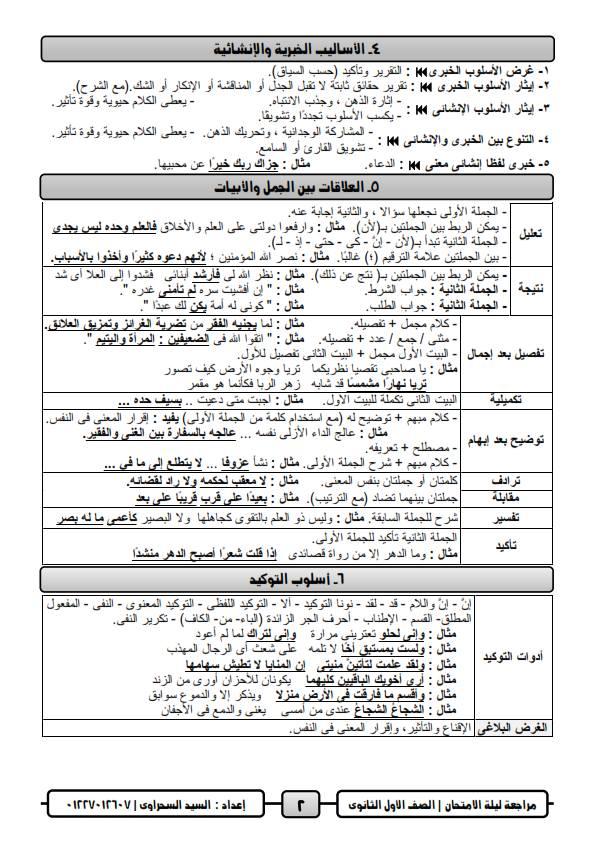 مراجعة ليلة امتحان اللغة العربية للصف الاول الثانوي ترم ثاني أ/ السيد السحراوي 2