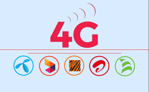 How To Check 4G SIM GP, Robi, Banglalink, Airtel, Teletalk