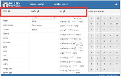 UP Bhulekh, Bhulekh UP, UP Bhu Naksha, UP Bhulekh Portal, भूलेख खसरा खतौनी नक्शा यूपी, upbhulekh.gov.in