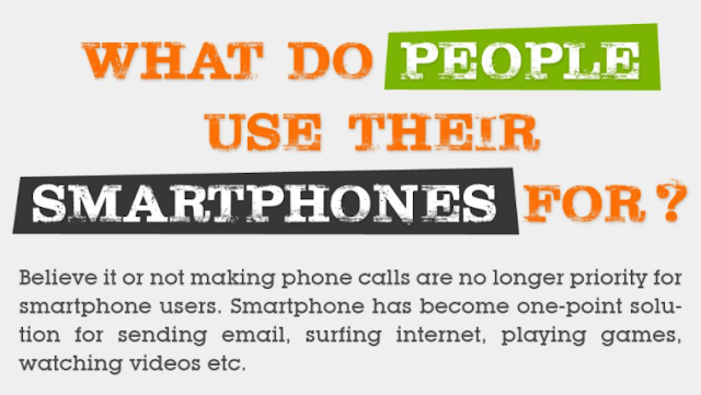 What Do People Use Smartphones For? [Infographic]