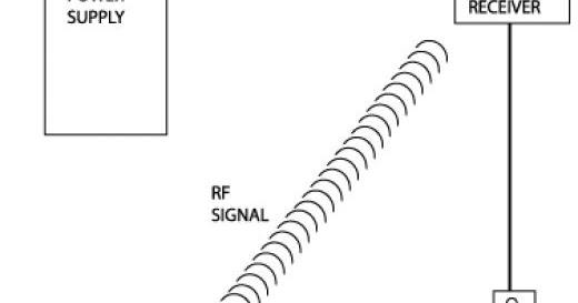 အီလက္ထေရာနစ္ နည္းပညာ: How to Create a Basic Wireless Door