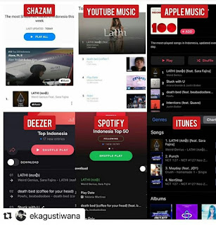 #kepopuleran musik video lathi