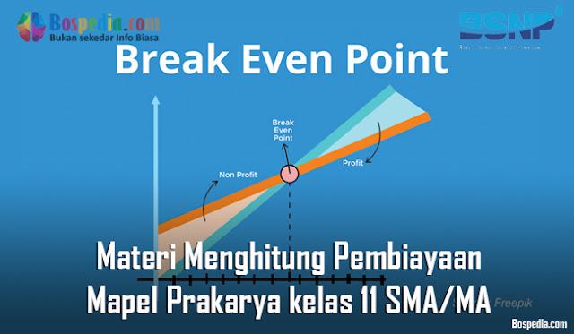 Materi Menghitung Pembiayaan Mapel Prakarya kelas 11 SMA/MA