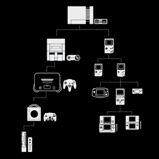 Nintendo Family Tree Shirt