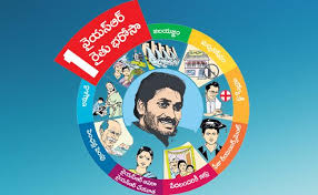 AP CM Has Launched YSR Rythu Bharosa-PM Kisan Samman Yojana Scheme on Oct 15 /2019/10/AP-CM-has-launched-YSR-Rythu-Bharosa-PM-Kisan-Yojana-Samman-Scheme-on-Oct-15.html