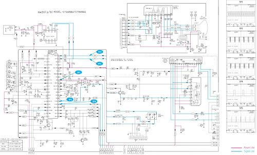 crt tv ct225bz, ct565bz samsung k51achassis schematic
