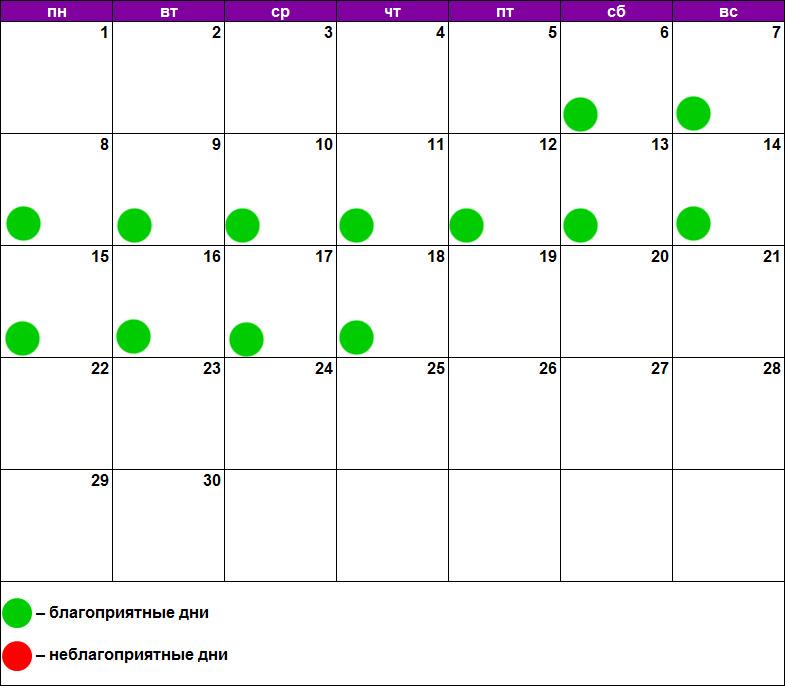 Лунный календарь масок апрель 2019